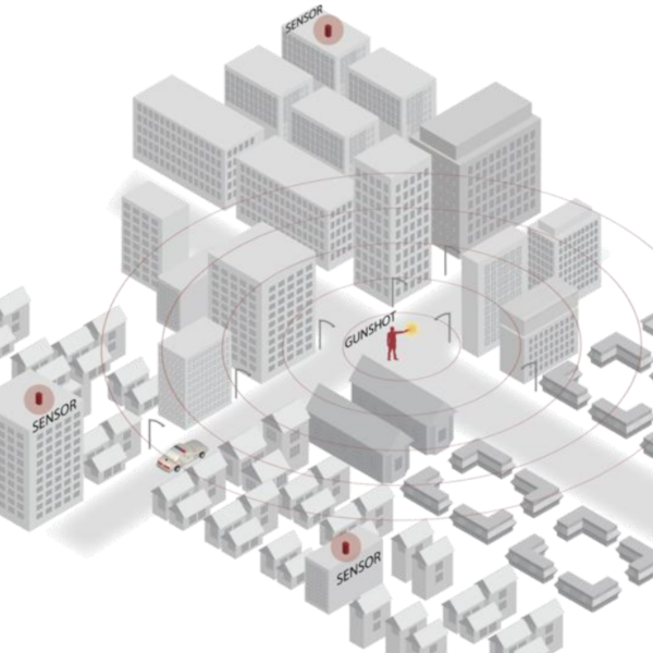 Illustration of how gunshot detection would function in an urban area